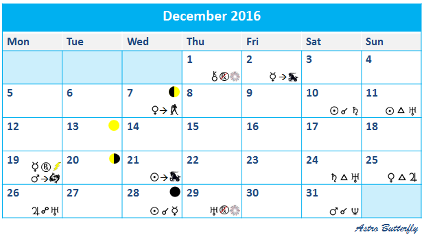 astrology-december