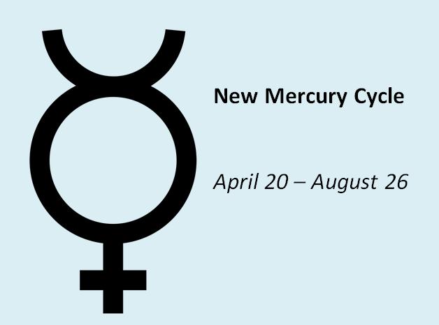 Mercury cycle AB